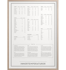Schwedisches 'Innentemperaturer' Poster 50x70 cm