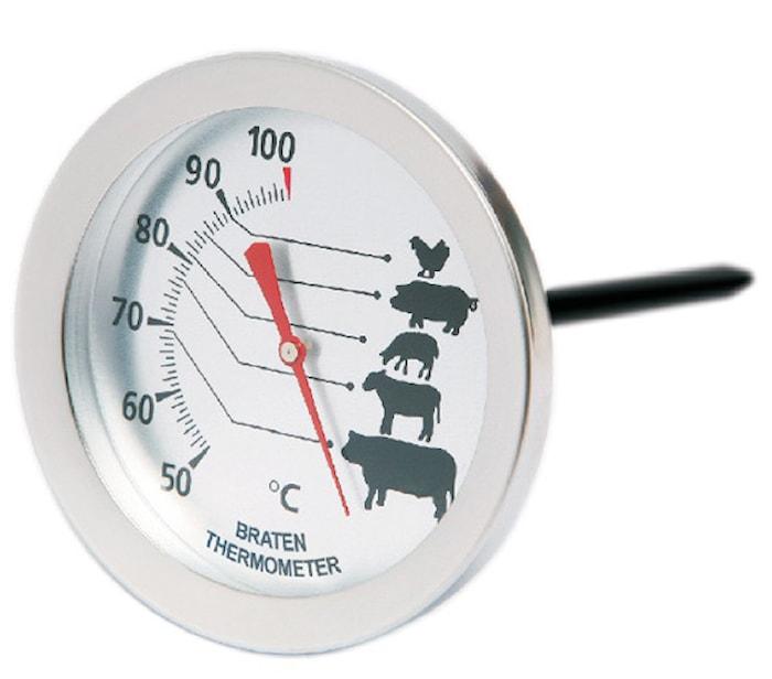 Kjøttermometer med illustrasjoner