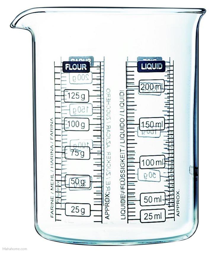 Måttkanna Classic 200 ml