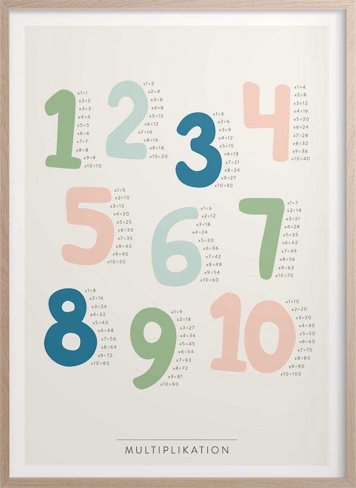 Multiplikation Poster 50x70 cm