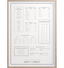 Mått i köket Poster 50x70 cm
