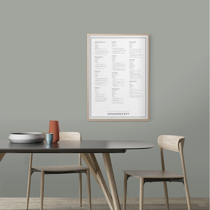Grundrecept Poster 30x40