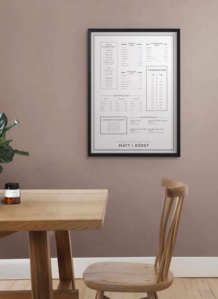 Mått i köket Poster 30x40 cm